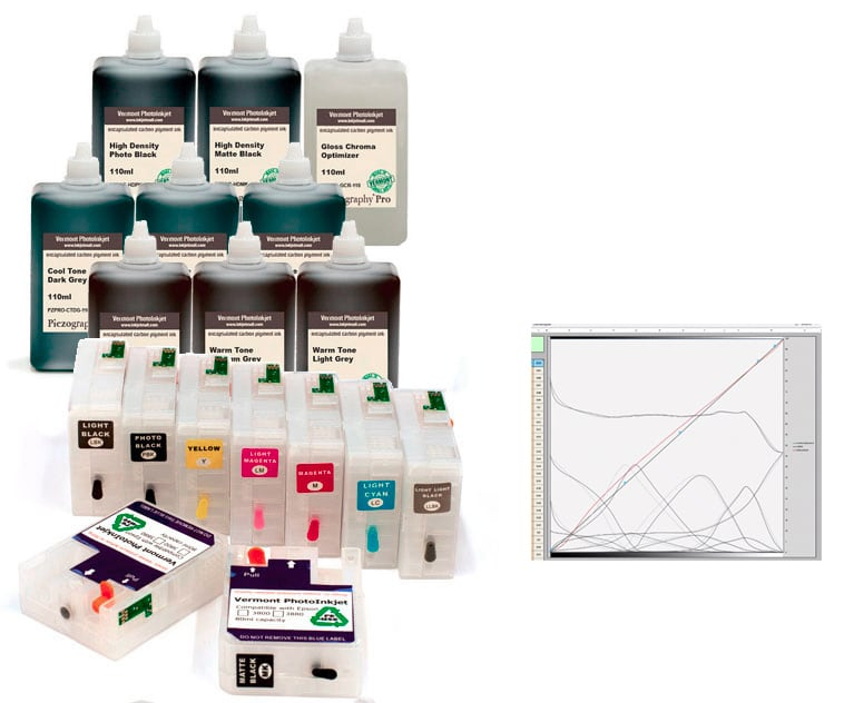 [PZPRO-P800-110-KIT9] SureColor P800 - Piezography Pro Complete Print & Digital Negative System, 110ml - Chipless